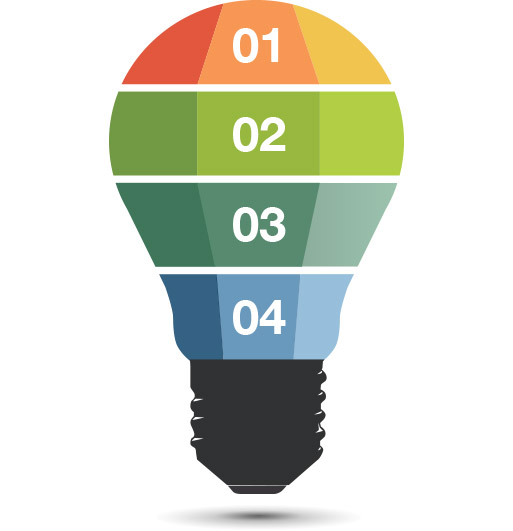 Student Core Competencies idea light bulb